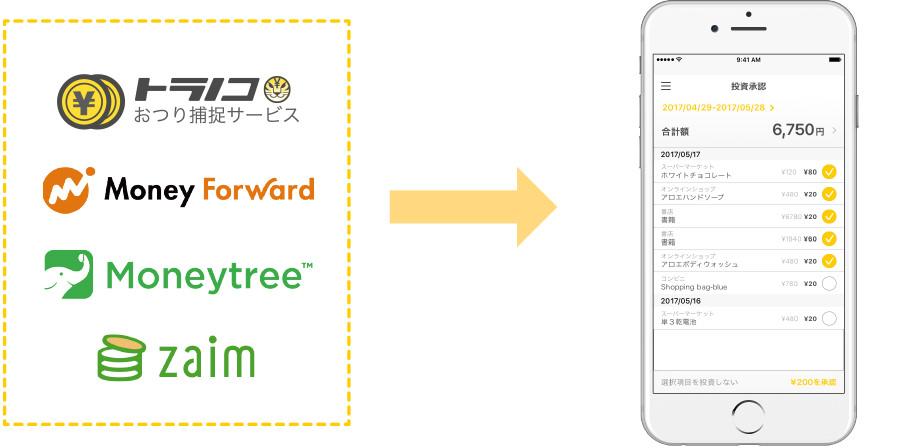 おつりで長期分散投資アプリ「トラノコ」で投資したい「おつり」を選択