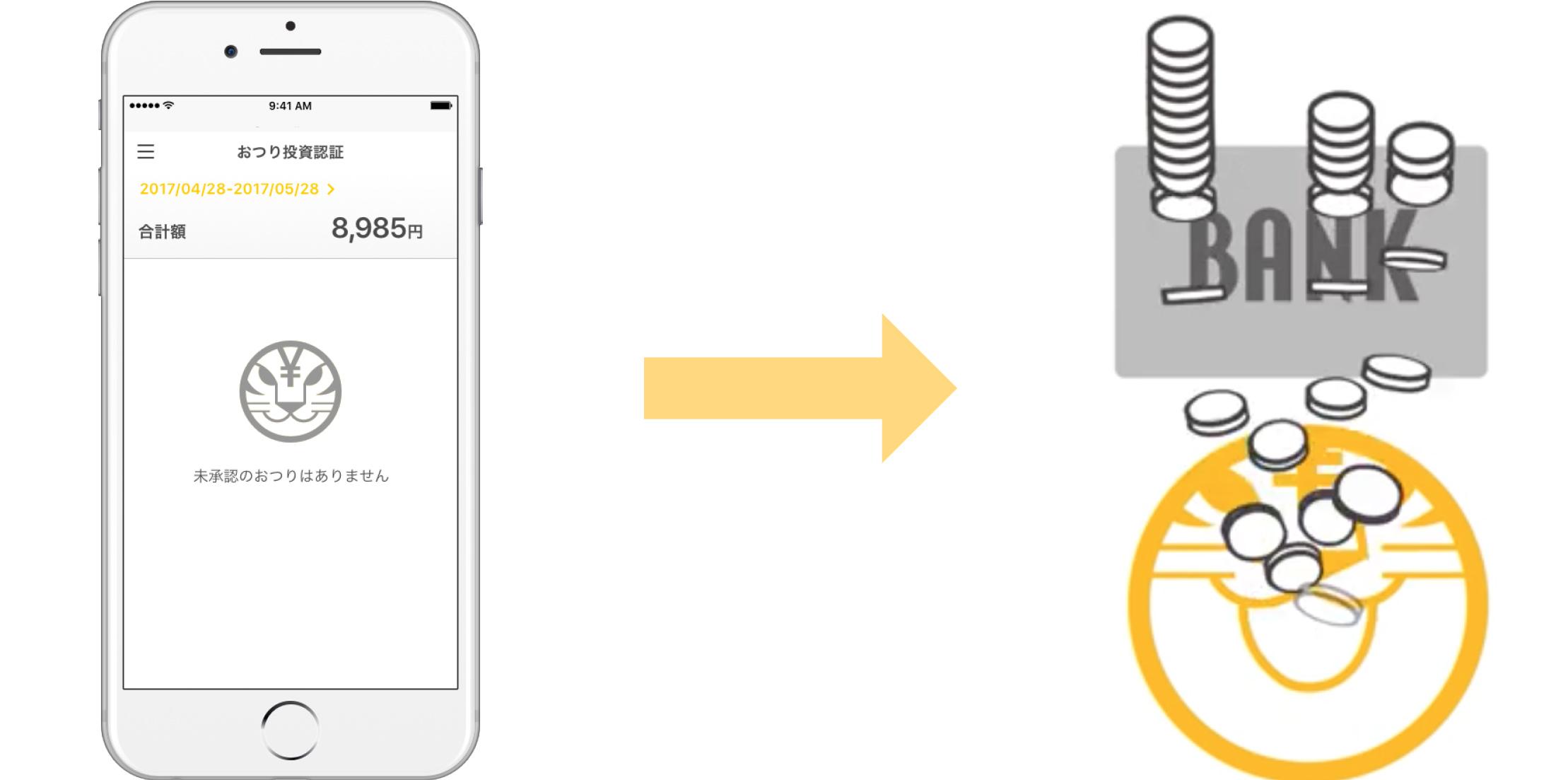 おつりで長期分散投資アプリ「トラノコ」で選択したおつりが、自動で投資に